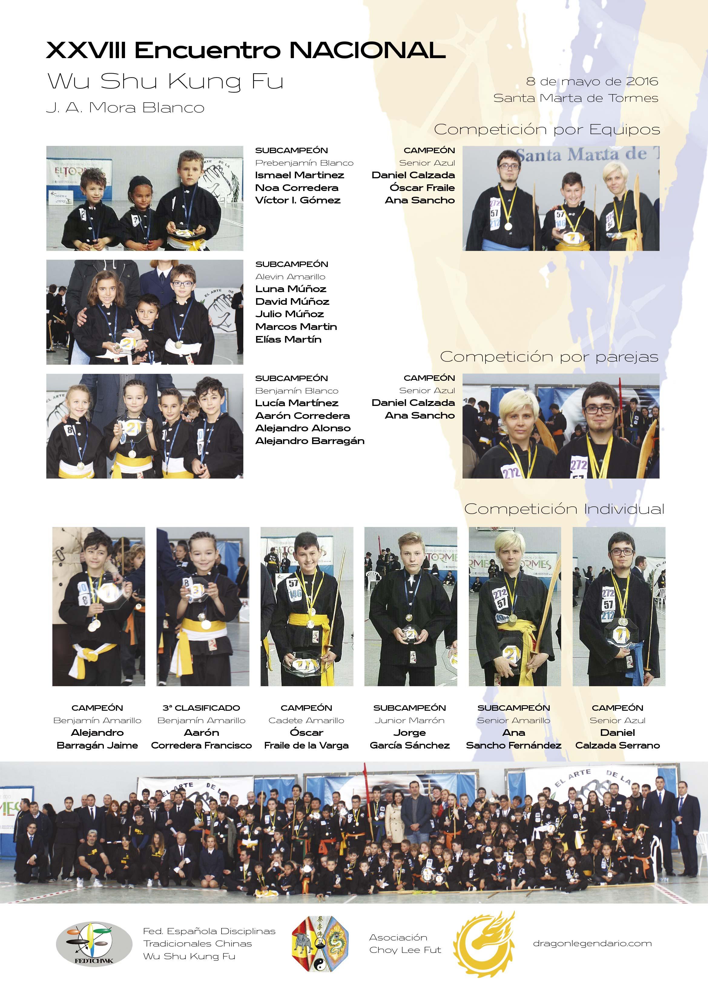 Encuentro Nacional 2016 - Ganadores